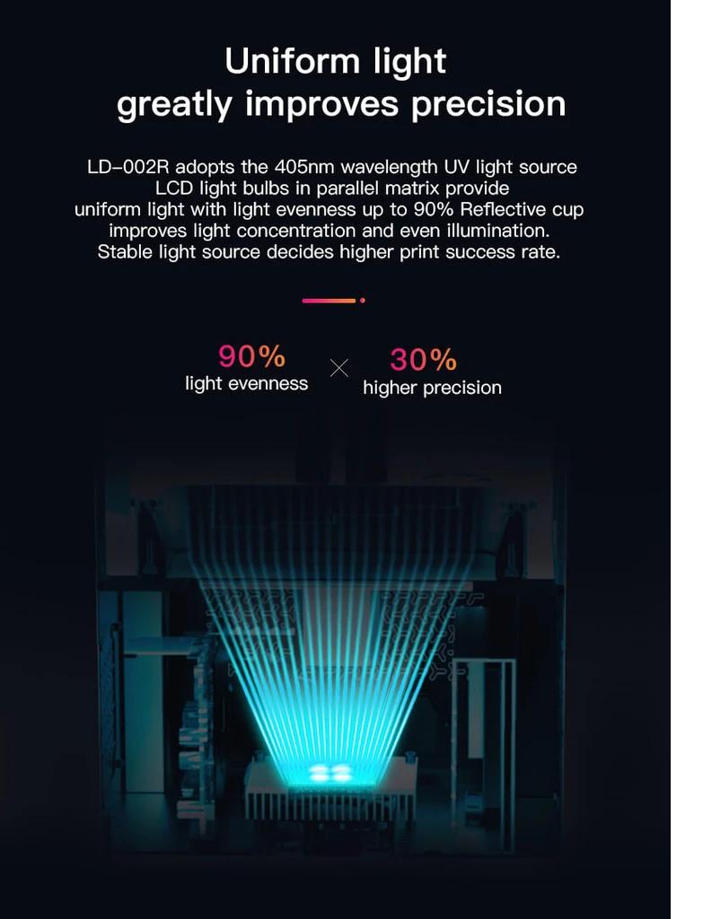 Creality LD-002R LCD Resin