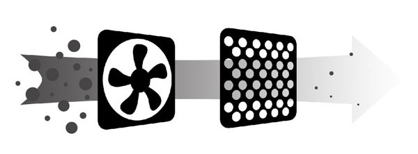 Creatbot F430 filter