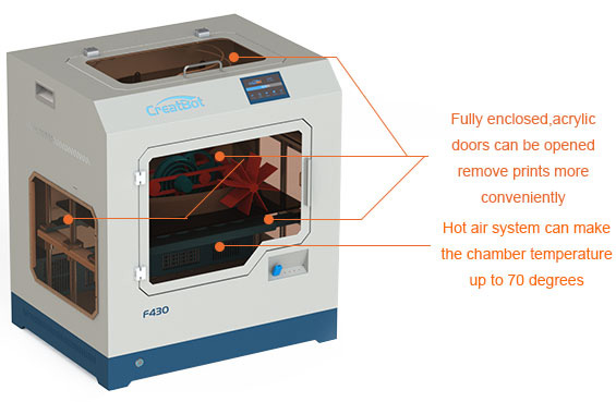 F430 3D Printer features